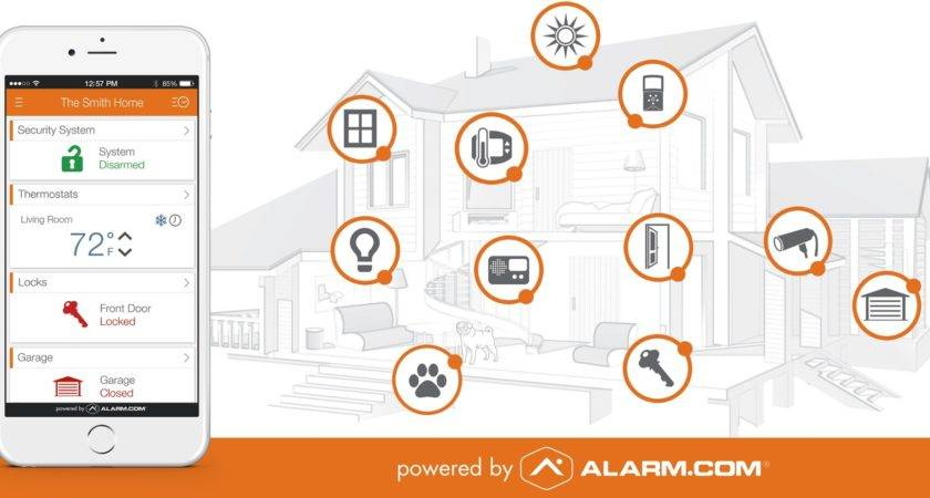 Alarm Systems Work All Your Security