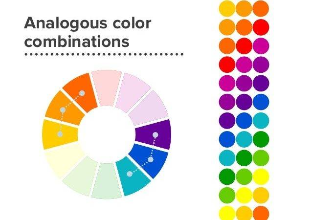 Analogous Colors Example