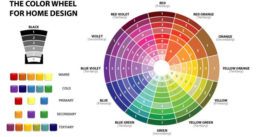 Appealing Decorating Color Wheel Ideas Best Idea Home