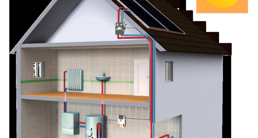 Best Home Heating Systems House Plans