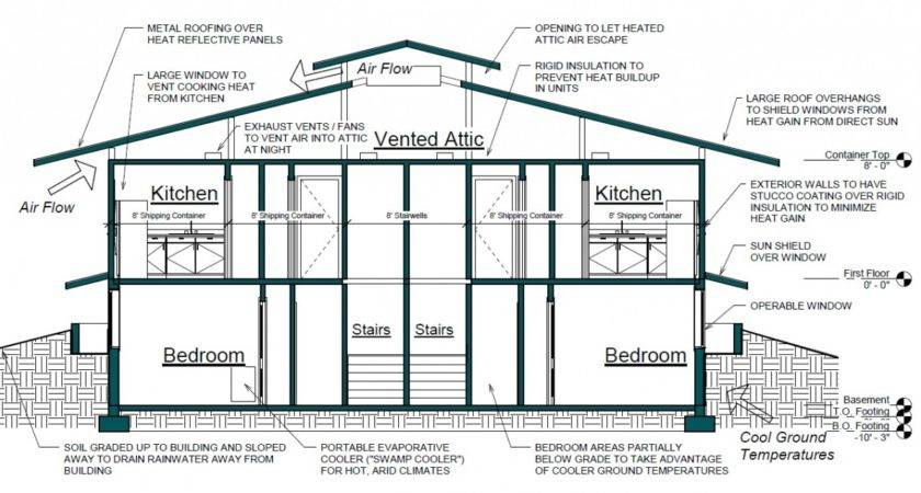 Cargo Container House Plans Design