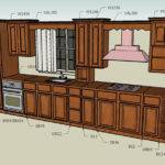 China Kitchen Cabinet Layout Quote