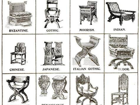 Chippendale Pinterest Chairs