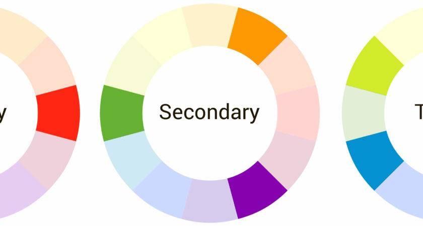Choosing Right Color Palette Your Brand First