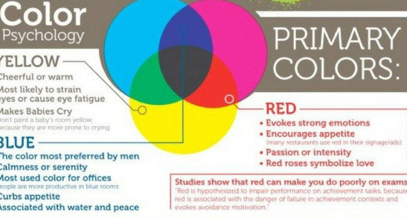 Color Affects Your Mood Interior Design