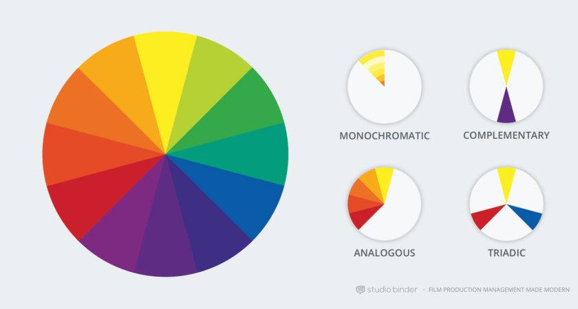 Color Film Examples Movie Palettes