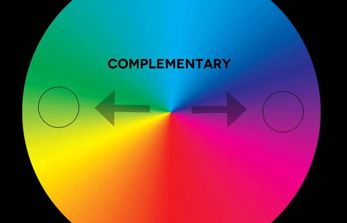 Color Theory Continuum Design Web