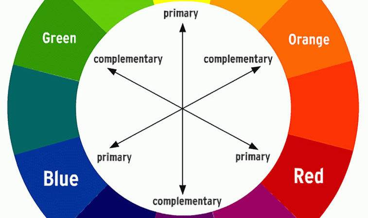 Color Theory Design Meaning Understanding