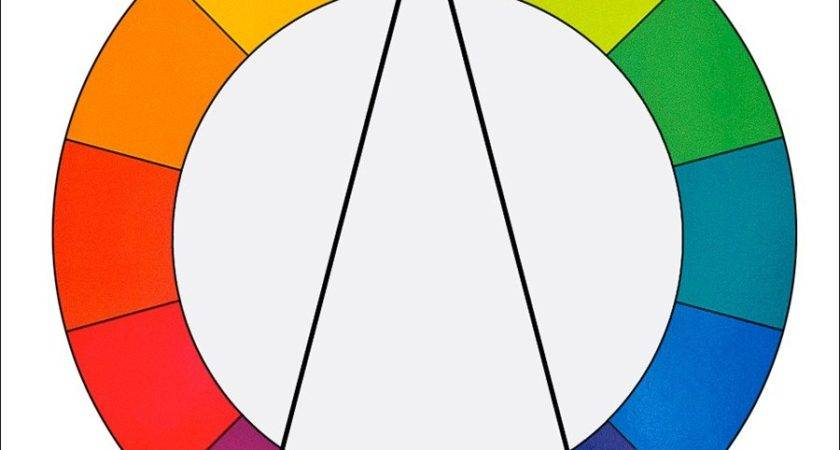 Color Theory Web Designers Choose Right