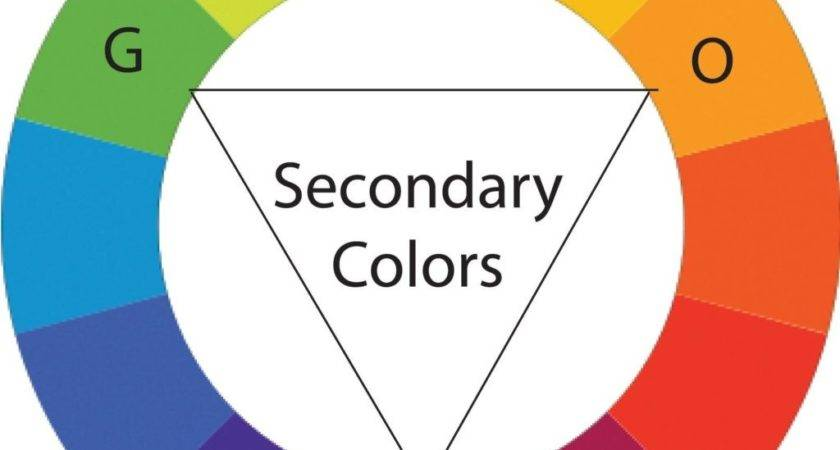 Color Theory Your Advantage