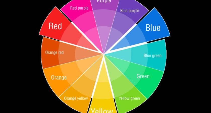 Color Wheel Chart Our Homework Help
