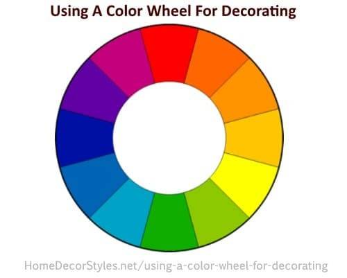 Color Wheel Decorating Home Design