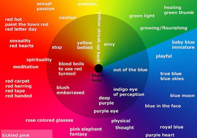 Colors Affect Your Mood Home Design