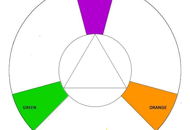 Colour Theory Basic Information