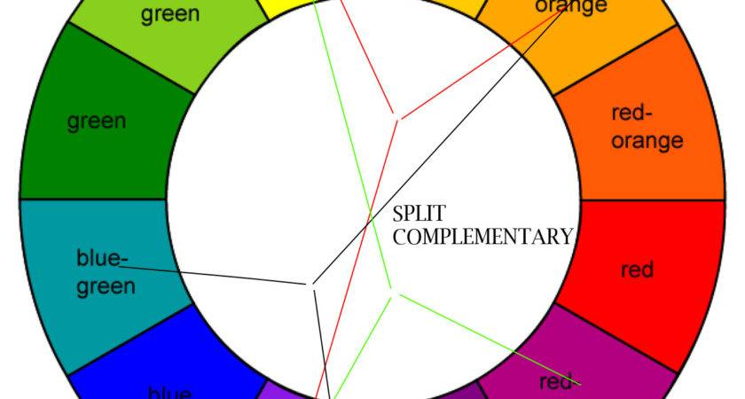 Columbus Modern Quilters Color Wheel Challenge