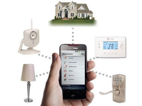 Control Your Home Phone