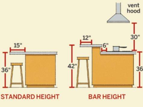 Counter Height Stools Design Industrial Kitchen