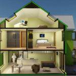 Cross Section House Imgkid