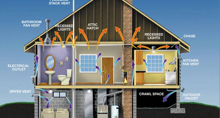 Diy Insulation Tips