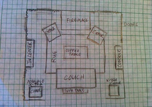 Evolution Room Creating Plan Kara Paslay Design