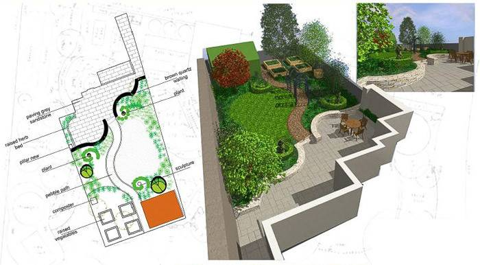 Garden Design Inspiration Ideas