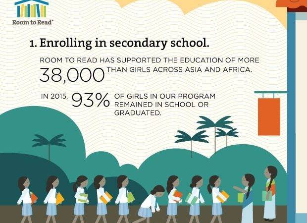 Girls Education Nonprofit Supporting