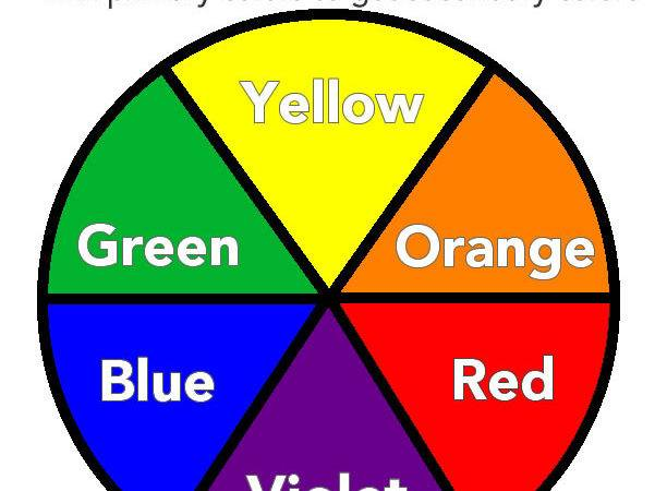 Glass Tips Colour Combinations
