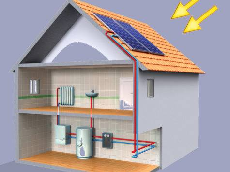 Heating Systems Help Your Home More Efficientthe