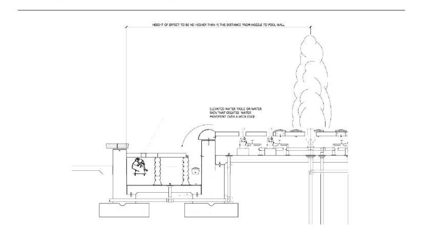 Infinity Pool Design Guidelines Maybehip