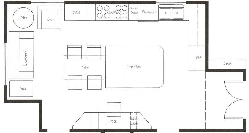 Kitchen Layout Templates Different Inspirations