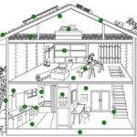 Look Inside Green Built Home