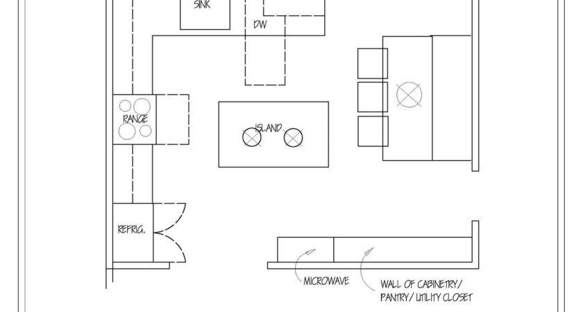 Modern Comtemporary Commercial Kitchen Equipment Layout