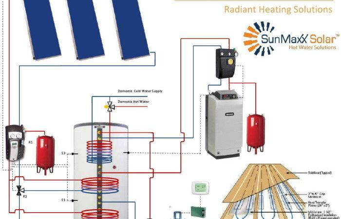 Most Efficient Heating Methods Home Ehow
