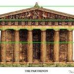 Phi Golden Ratio Section Architecture