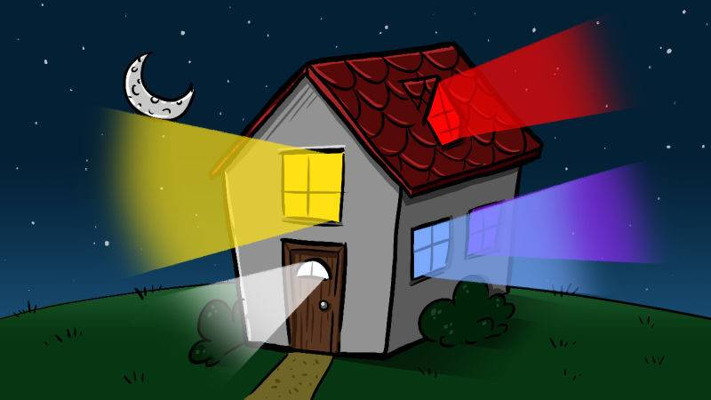 Pick Best Light Bulbs Every Room Your House