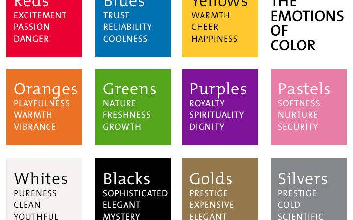 Relationship Between Colour Emotion Aaminah Allie