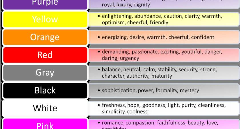 Research Task Making Meaning Colour