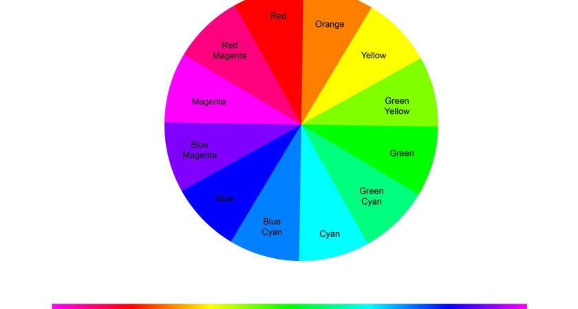 Rgb Color Wheel Hex Values Printable Blank
