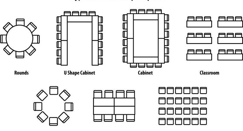 Room Setup Diagrams Wiring Diagram Schemes