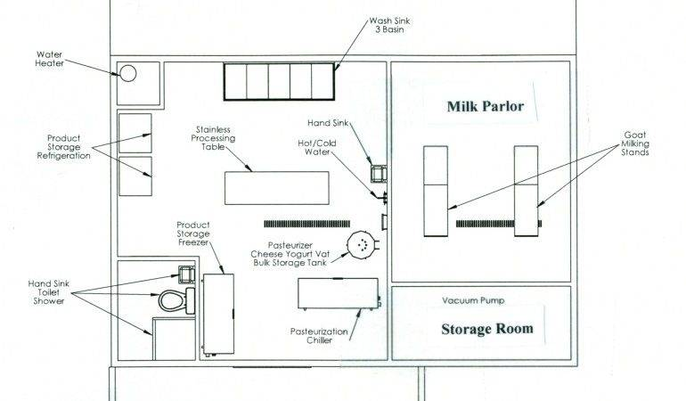 Scale Drawing Room Draw Plan