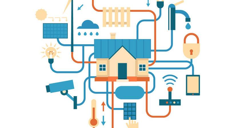 Smart Home Technology Devices Make Your Smarter