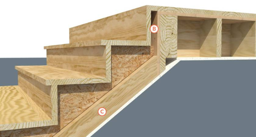 Stair Framing Construction Best Practices Manual