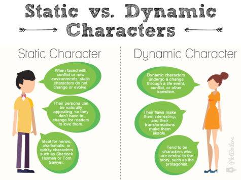 Static Dynamic Characters Your Novel