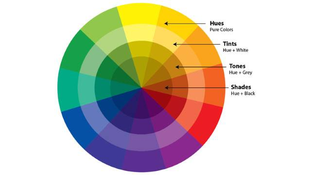 Style Color Theory Build Beautiful