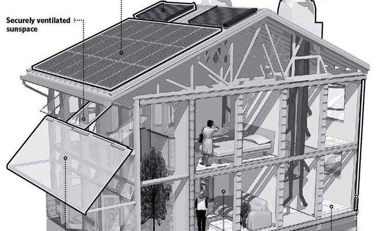 Sustainable Eco Houses Plans House Building