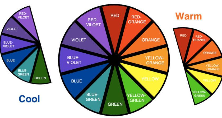 Tips Tricks Warm Cool Colors Cee