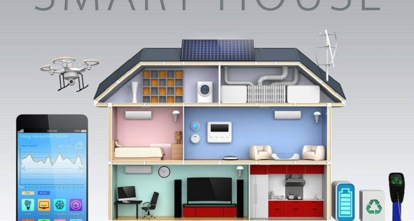 Ultimate Guide Home Automation Smarthomegearguide