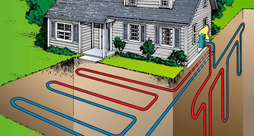 Why Geothermal Water Shed