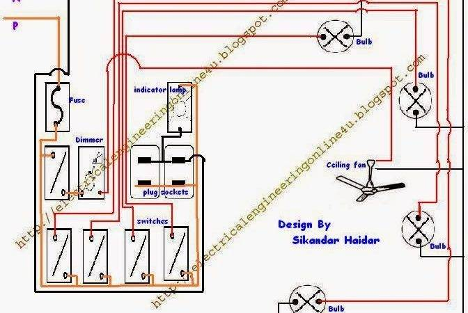 Wire Room Home Wiring Electrical